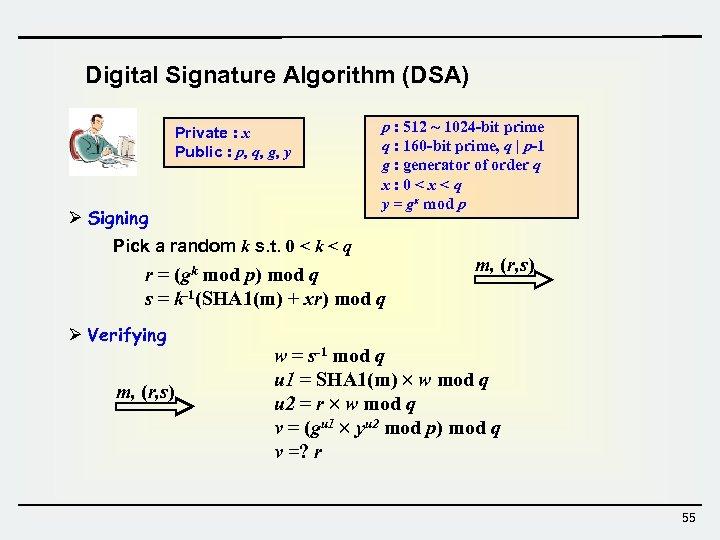 Digital Signature Algorithm (DSA) Private : x Public : p, q, g, y Ø