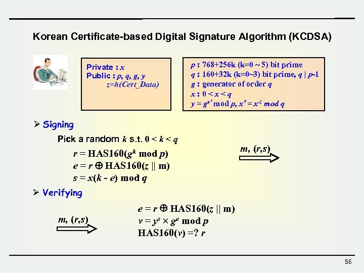 Korean Certificate-based Digital Signature Algorithm (KCDSA) Private : x Public : p, q, g,