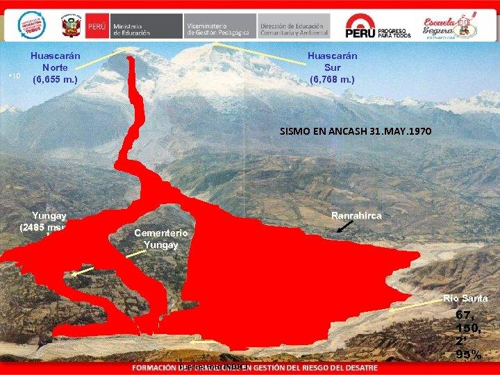 • 10 Huascarán Norte (6, 655 m. ) Huascarán Sur (6, 768 m.