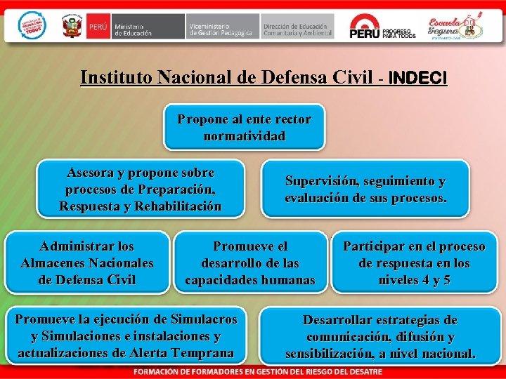 Instituto Nacional de Defensa Civil - INDECI Propone al ente rector normatividad Asesora y