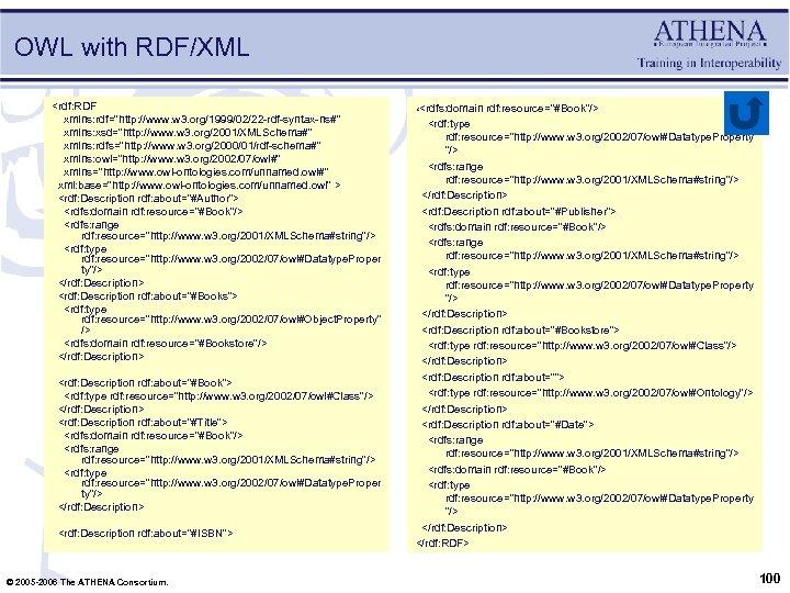 OWL with RDF/XML <rdf: RDF xmlns: rdf=