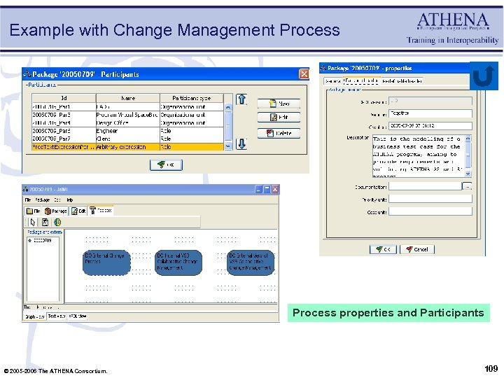 Example with Change Management Process properties and Participants © 2005 -2006 The ATHENA Consortium.
