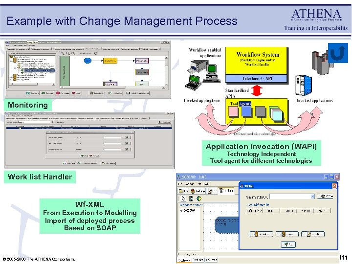 Example with Change Management Process Monitoring Application invocation (WAPI) Technology Independent Tool agent for