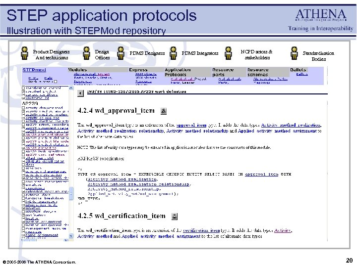 STEP application protocols Illustration with STEPMod repository Product Designers And technicians © 2005 -2006