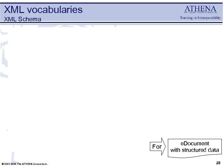 XML vocabularies XML Schema For © 2005 -2006 The ATHENA Consortium. e. Document with