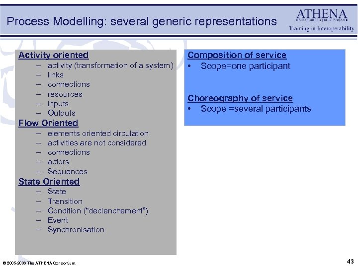 Process Modelling: several generic representations Activity oriented – – – activity (transformation of a
