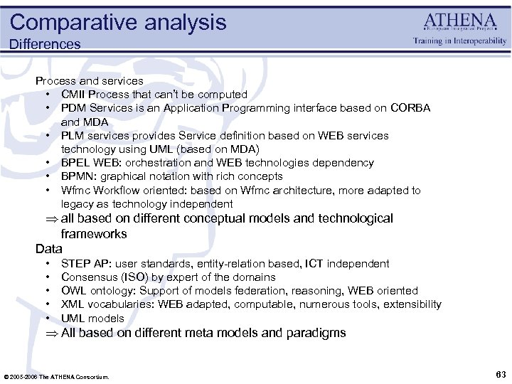 Comparative analysis Differences Process and services • CMII Process that can't be computed •