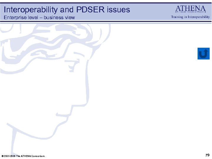 Interoperability and PDSER issues Enterprise level – business view © 2005 -2006 The ATHENA