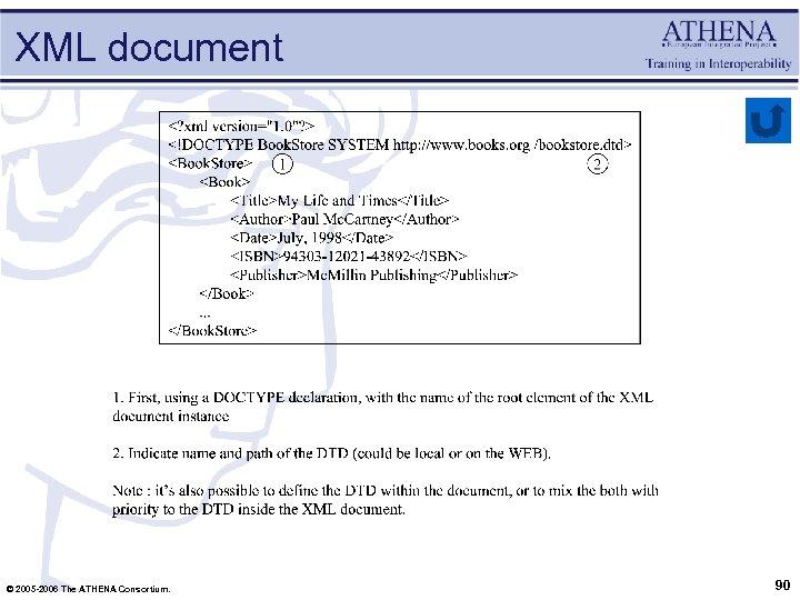 XML document © 2005 -2006 The ATHENA Consortium. 90