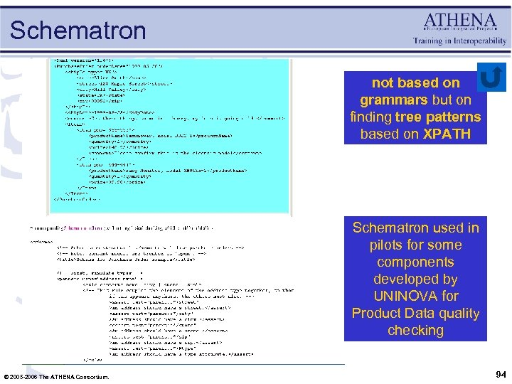 Schematron not based on grammars but on finding tree patterns based on XPATH Schematron