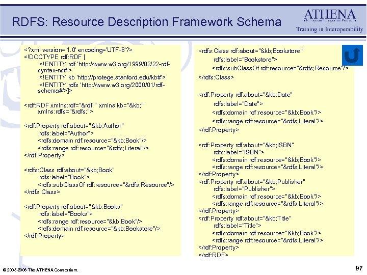 RDFS: Resource Description Framework Schema <? xml version='1. 0' encoding='UTF-8'? > <!DOCTYPE rdf: RDF