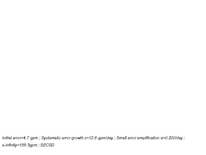 Initial error=4. 7 gpm ; Systematic error growth s=12. 6 gpm/day ; Small error
