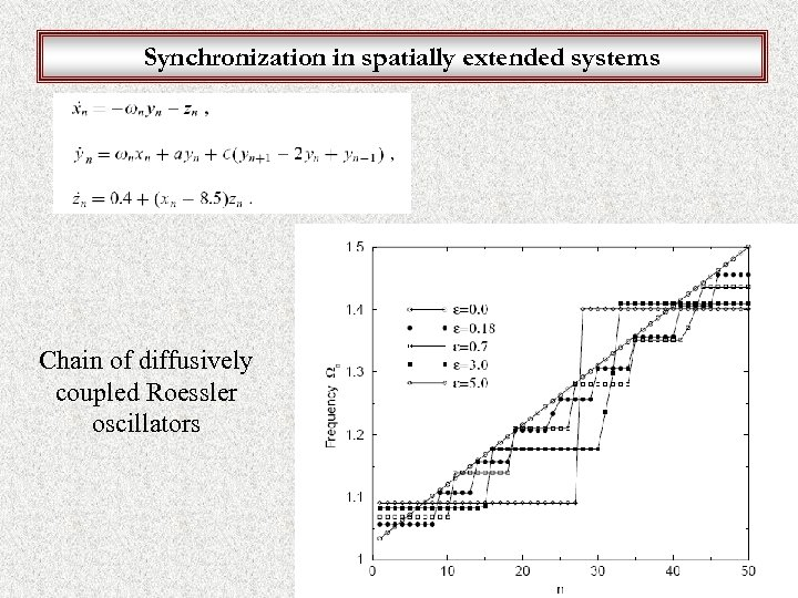 Synchronization in spatially extended systems Chain of diffusively coupled Roessler oscillators