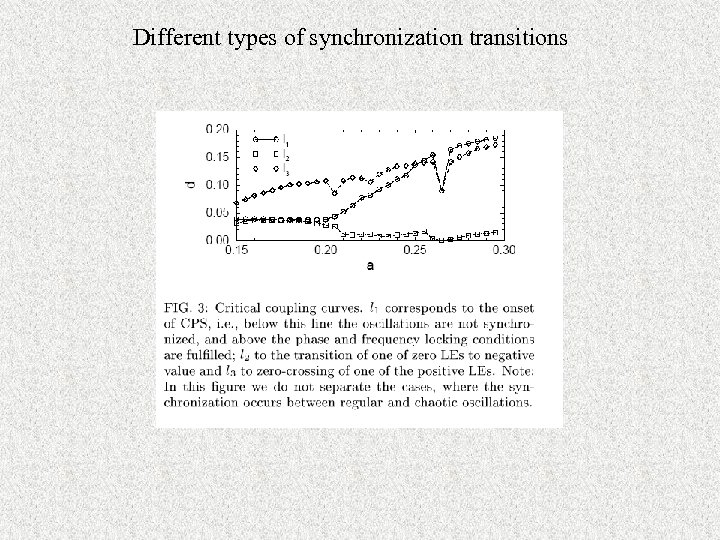 Different types of synchronization transitions