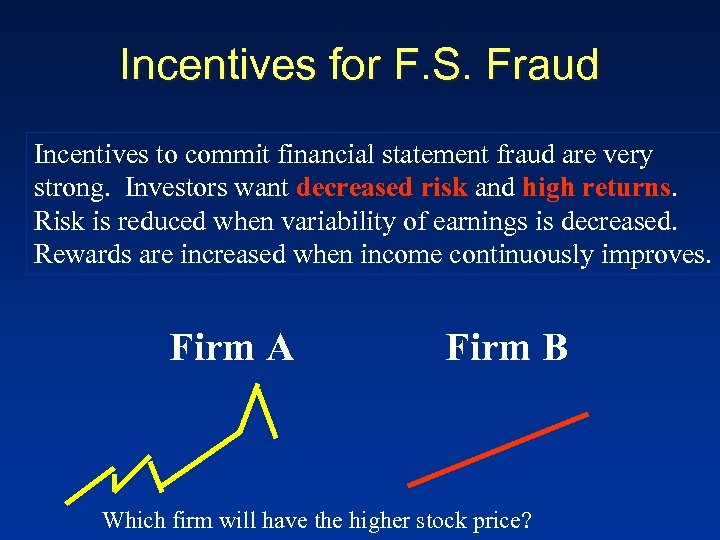 Incentives for F. S. Fraud Incentives to commit financial statement fraud are very strong.