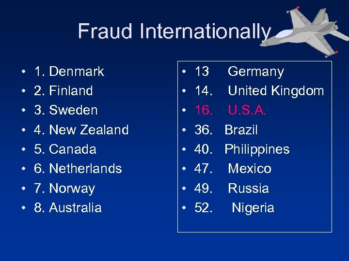 Fraud Internationally • • 1. Denmark 2. Finland 3. Sweden 4. New Zealand 5.