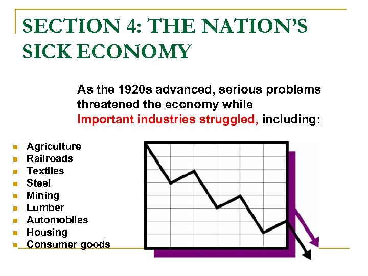 SECTION 4: THE NATION'S SICK ECONOMY As the 1920 s advanced, serious problems threatened