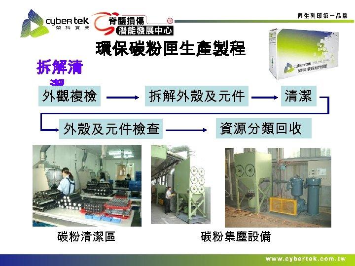 拆解清 潔 環保碳粉匣生產製程 外觀複檢 拆解外殼及元件檢查 碳粉清潔區 清潔 資源分類回收 碳粉集塵設備