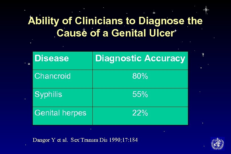 Ability of Clinicians to Diagnose the Cause of a Genital Ulcer Disease Diagnostic Accuracy