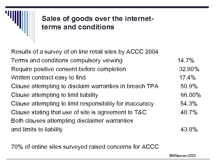 Sales of goods over the internetterms and conditions Results of a survey of on