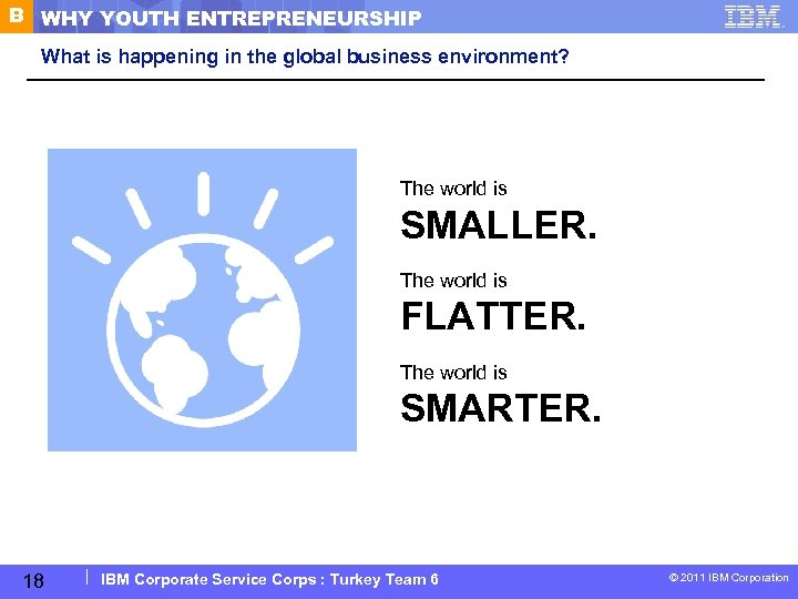 B WHY YOUTH ENTREPRENEURSHIP What is happening in the global business environment? The world