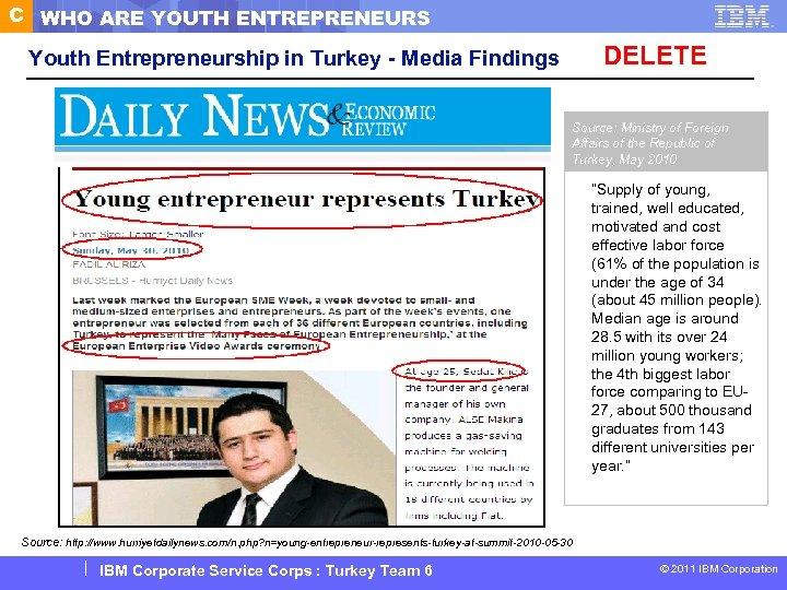 C WHO ARE YOUTH ENTREPRENEURS DELETE Youth Entrepreneurship in Turkey - Media Findings Source: