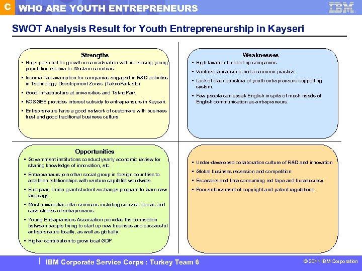 C WHO ARE YOUTH ENTREPRENEURS SWOT Analysis Result for Youth Entrepreneurship in Kayseri Strengths