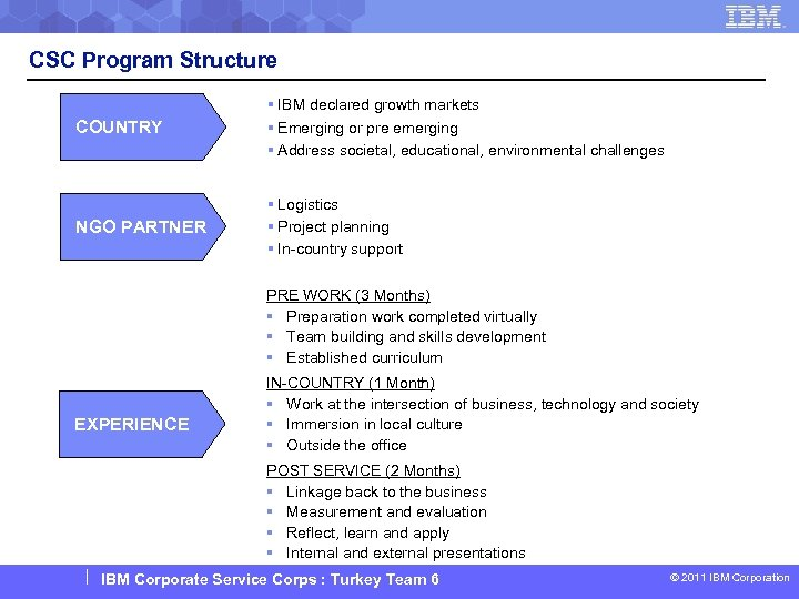 CSC Program Structure COUNTRY § IBM declared growth markets § Emerging or pre emerging