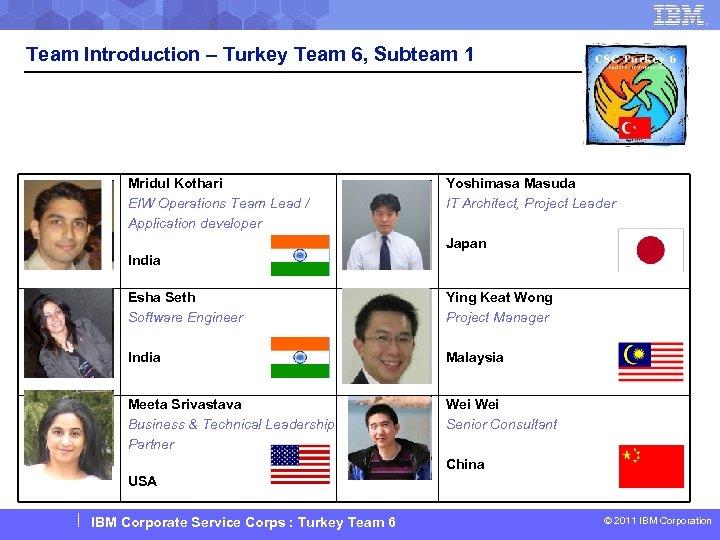 Team Introduction – Turkey Team 6, Subteam 1 Mridul Kothari EIW Operations Team Lead