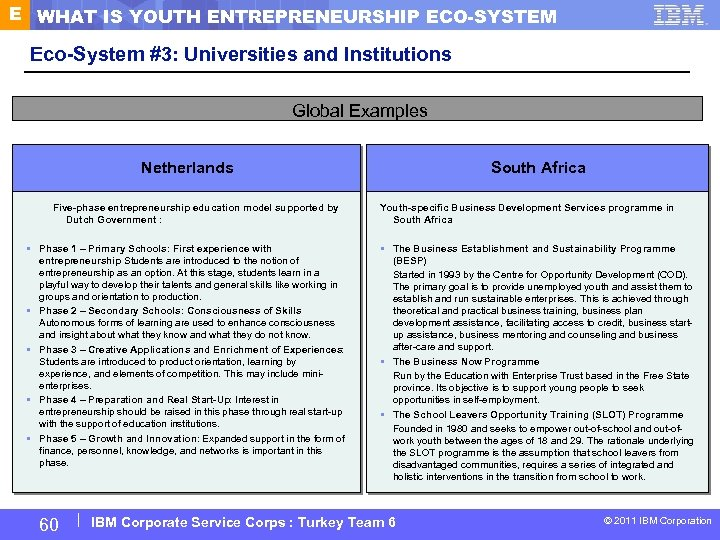 E WHAT IS YOUTH ENTREPRENEURSHIP ECO-SYSTEM Eco-System #3: Universities and Institutions Global Examples Netherlands