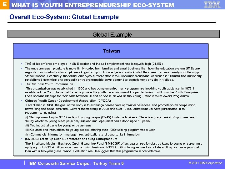E WHAT IS YOUTH ENTREPRENEURSHIP ECO-SYSTEM Overall Eco-System: Global Example Communities & Councils Taiwan