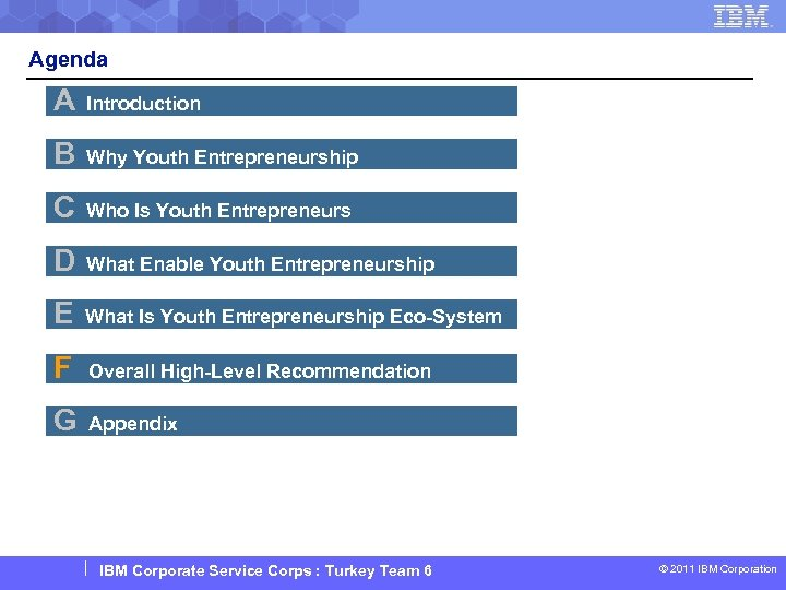 Agenda A Introduction B Why Youth Entrepreneurship C Who Is Youth Entrepreneurs D What