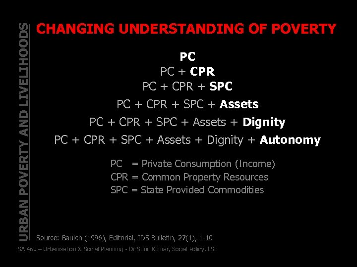 URBAN POVERTY AND LIVELIHOODS CHANGING UNDERSTANDING OF POVERTY PC PC + CPR + SPC