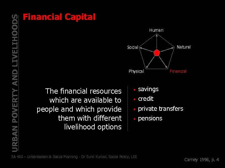 URBAN POVERTY AND LIVELIHOODS Financial Capital Human Social Physical The financial resources which are
