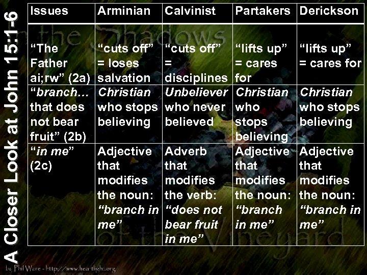 "A Closer Look at John 15: 1 -6 Issues Arminian Calvinist Partakers Derickson ""The"