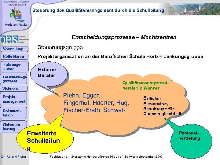 Steuerung des Qualitätsmanagement durch die Schulleitung Entscheidungsprozesse – Machtzentren Vorstellung Steuerungsgruppe Rolle klären Projektorganisation