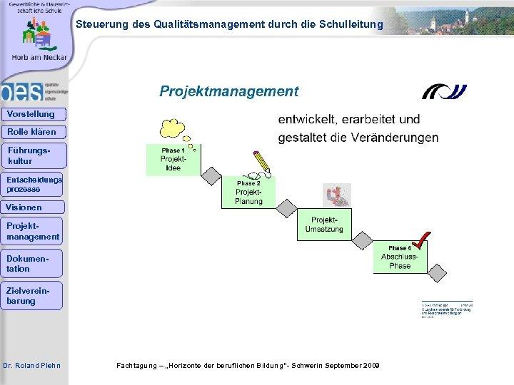 Steuerung des Qualitätsmanagement durch die Schulleitung Vorstellung Rolle klären Führungskultur Entscheidungs prozesse Visionen Projektmanagement