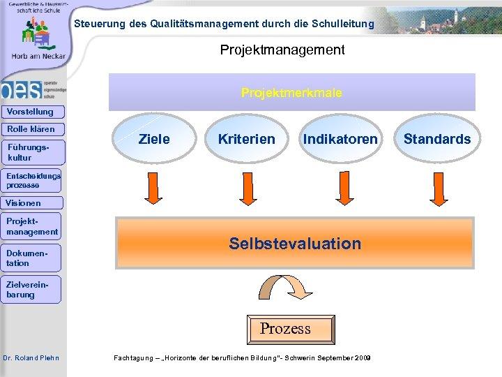 Steuerung des Qualitätsmanagement durch die Schulleitung Projektmanagement Projektmerkmale Vorstellung Rolle klären Führungskultur Ziele Kriterien
