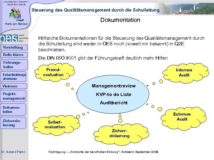 Steuerung des Qualitätsmanagement durch die Schulleitung Dokumentation Vorstellung Rolle klären Führungskultur Entscheidungs prozesse Hilfreiche