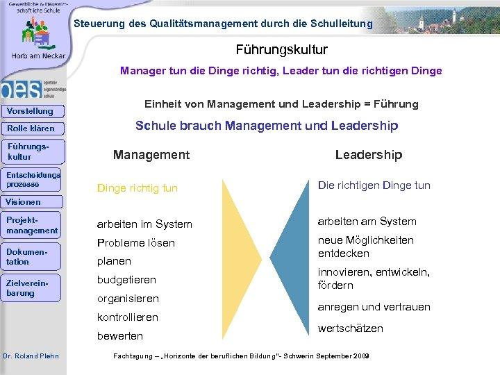 Steuerung des Qualitätsmanagement durch die Schulleitung Führungskultur Manager tun die Dinge richtig, Leader tun
