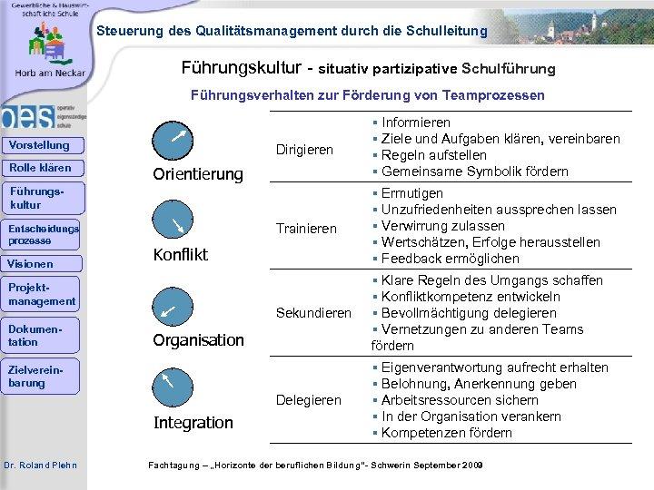 Steuerung des Qualitätsmanagement durch die Schulleitung Führungskultur - situativ partizipative Schulführung Führungsverhalten zur Förderung
