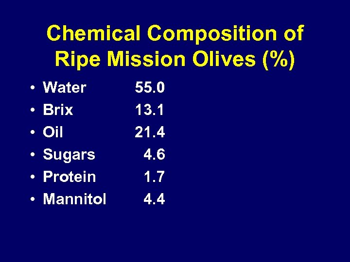 Chemical Composition of Ripe Mission Olives (%) • • • Water Brix Oil Sugars