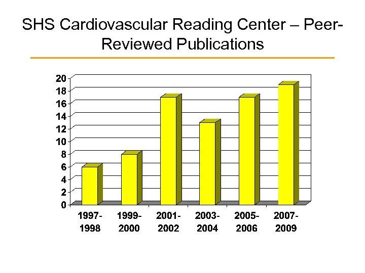 SHS Cardiovascular Reading Center – Peer. Reviewed Publications