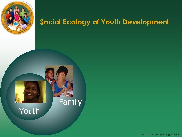 Social Ecology of Youth Development Youth Family Families and Schools Together Inc.