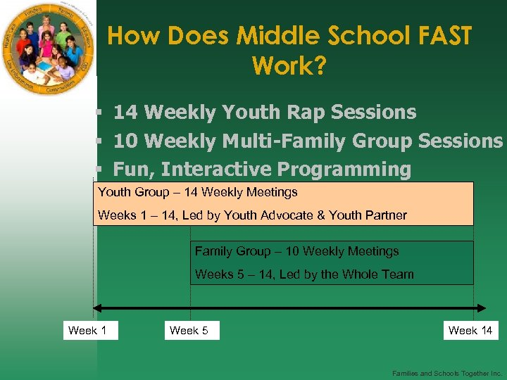 How Does Middle School FAST Work? § 14 Weekly Youth Rap Sessions § 10