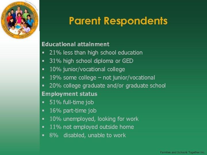 Parent Respondents Educational attainment § 21% less than high school education § 31% high