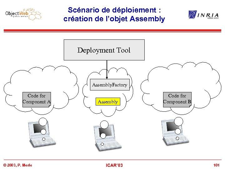 Scénario de déploiement : création de l'objet Assembly Deployment Tool Assembly. Factory Code for
