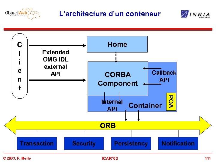 L'architecture d'un conteneur C l i e n t Home Extended OMG IDL external