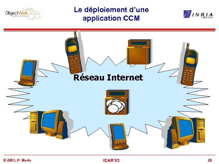 Le déploiement d'une application CCM Réseau Internet © 2003, P. Merle ICAR' 03 28