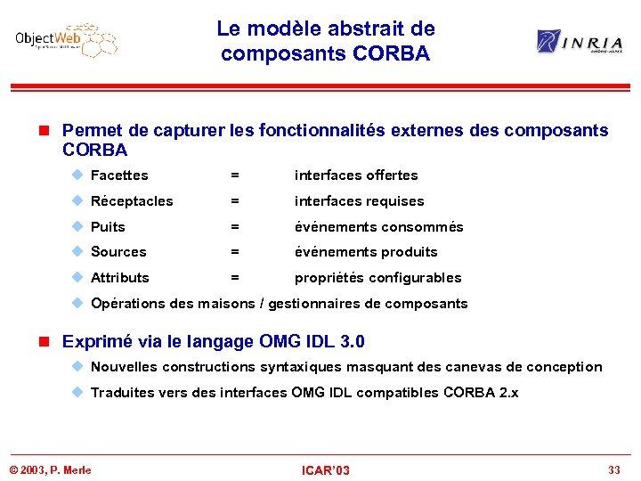 Le modèle abstrait de composants CORBA n Permet de capturer les fonctionnalités externes des